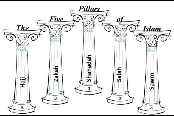 Five Pillars of Islam | ICWC